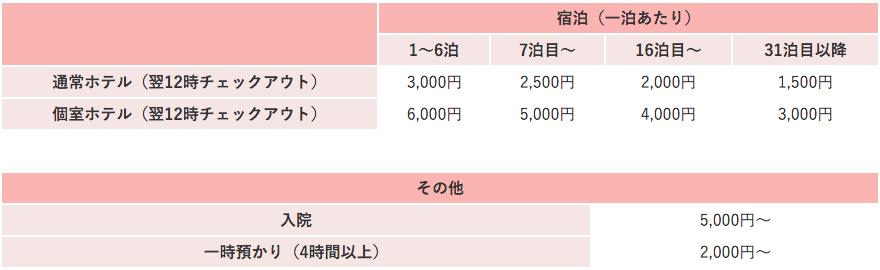 hotel_price